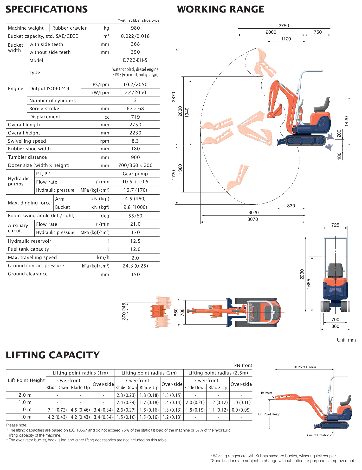 Mini Excavator / Digger (0.8 Tonne) Specifications