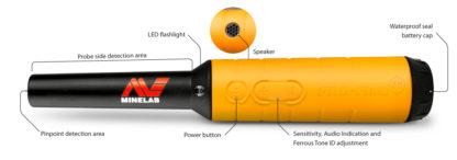 Metal Detector - Pinpointer Names Parts