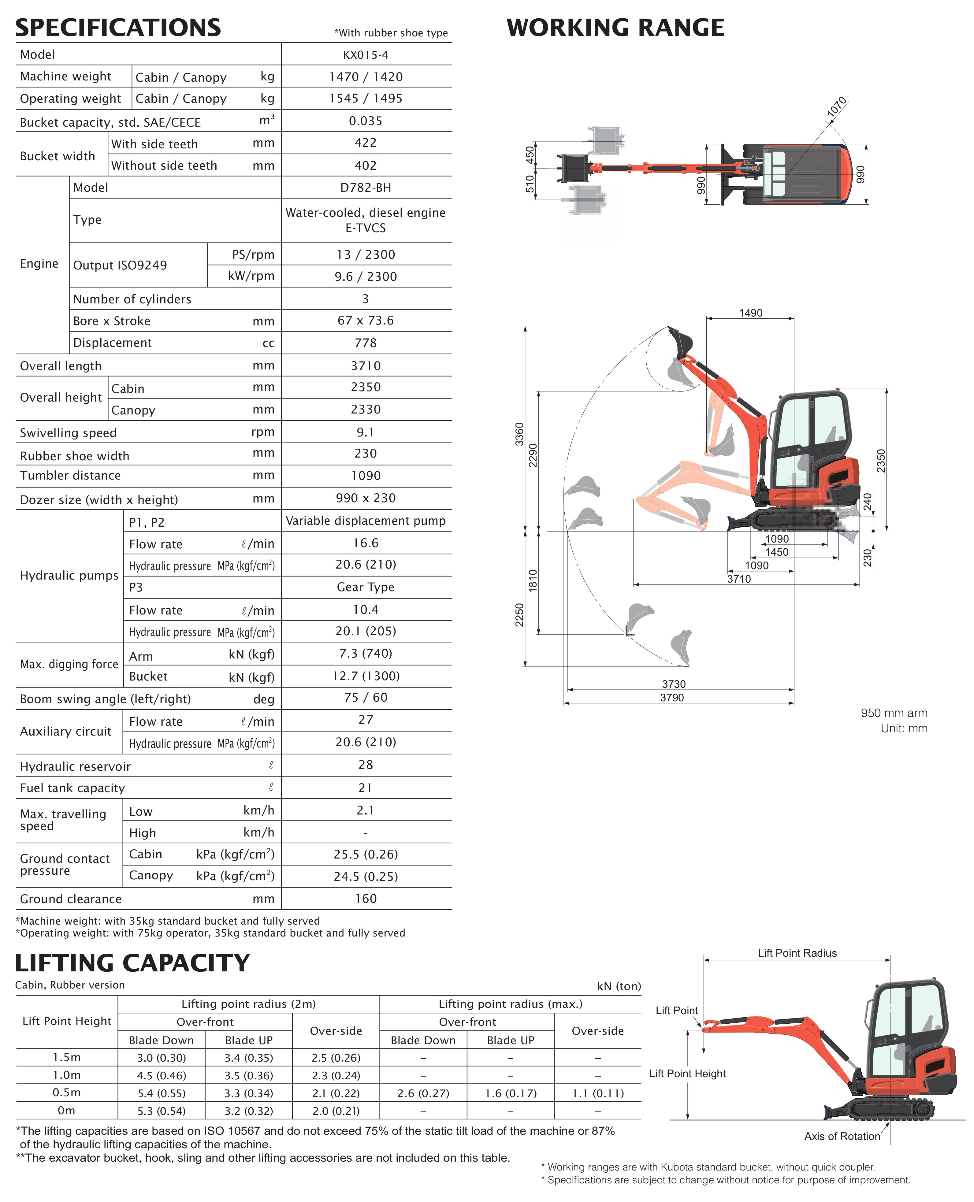 Mini Excavator / Digger 1.5 Tonne Specifications
